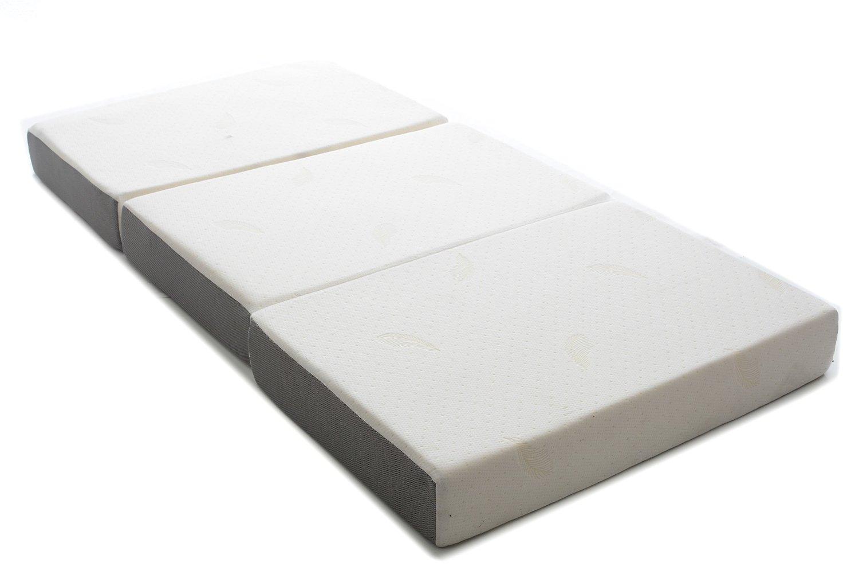 Milliard Tri-Folding Mattress Twin