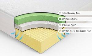 Green Tea Memory Foam Mattress benefits