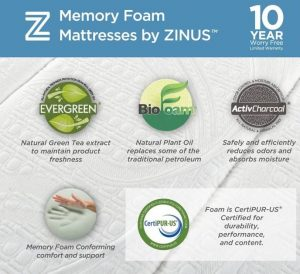 Green Tea Memory Foam Mattress warranty