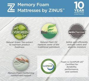 Green Tea Memory Foam Mattress warranty