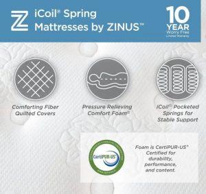 sleep_master_mattress_warranty-min