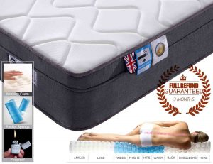 double mattress uk-min